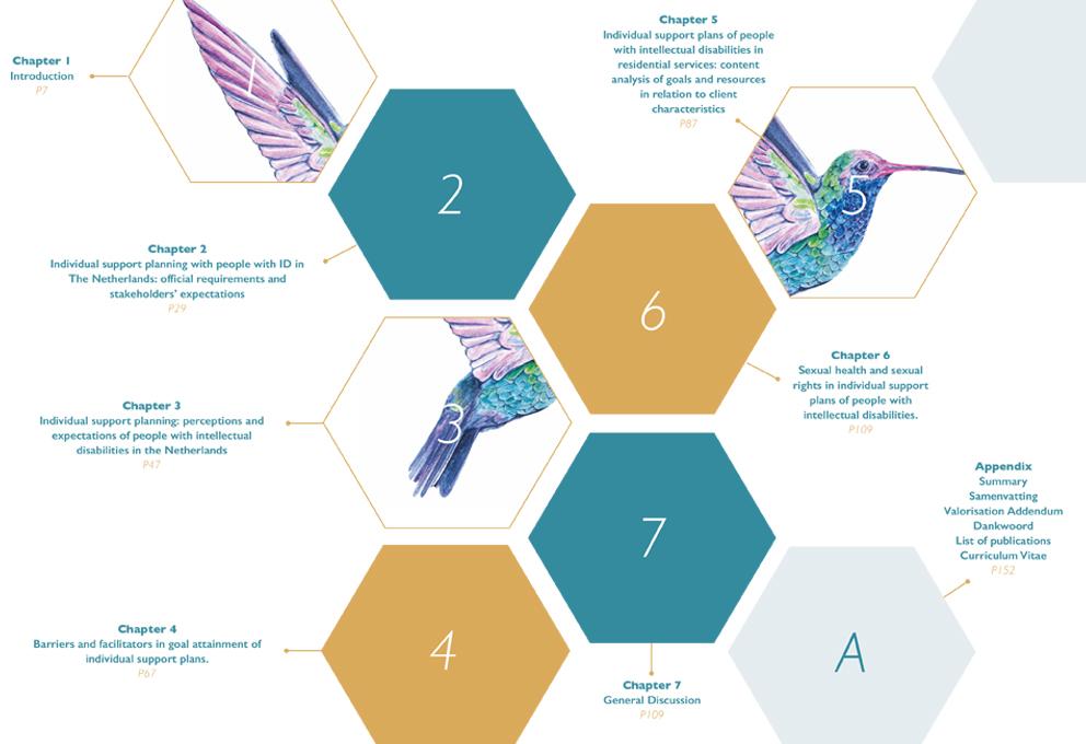 layout design proefschrift