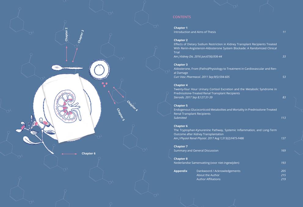 Proefschrift ontwerp inhoudsopgave design