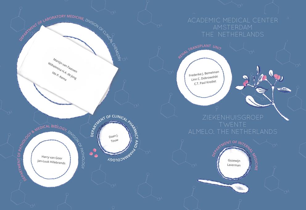 Proefschrift ontwerp layout affiliaties