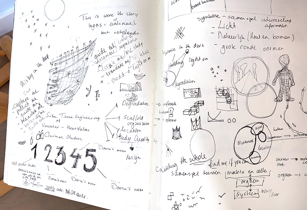 Proefschrift ontwerp brainstorm